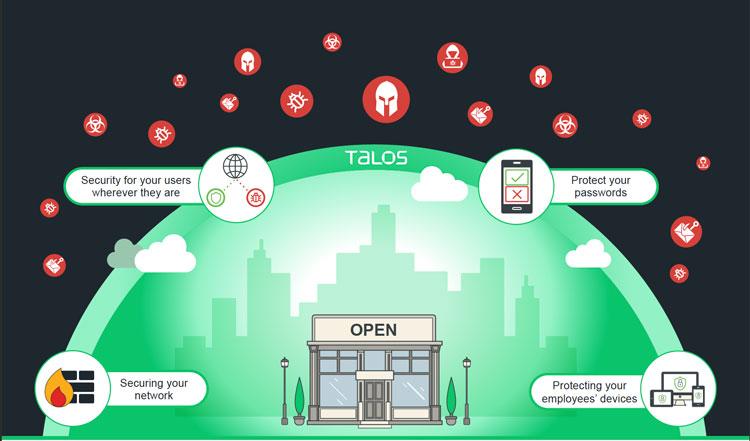 talos infographic image